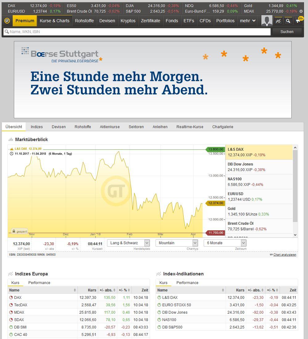 Stuttgart Handelszeiten